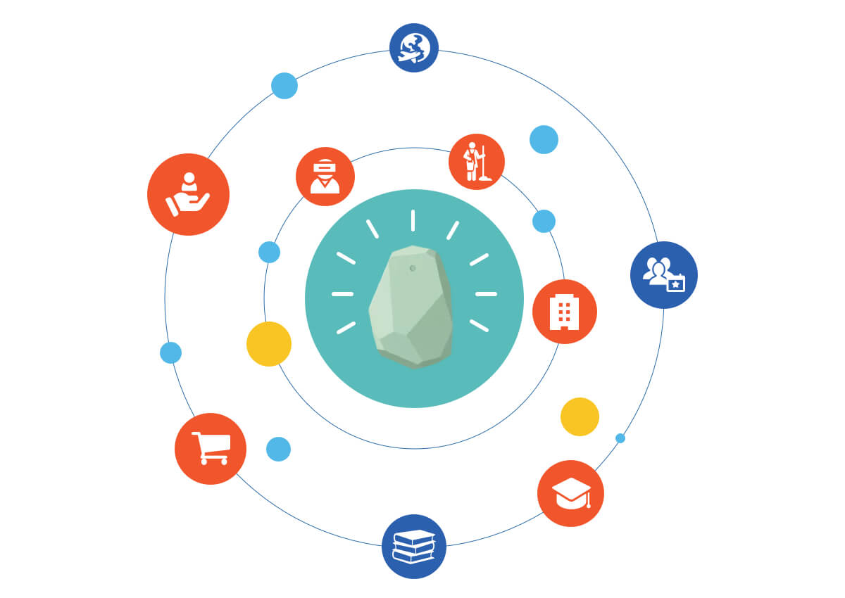 9 Ways to Use iBeacons for Next-Level Proximity Marketing